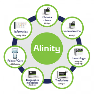 Alinity Wheel_IT_529x529