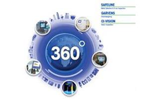 CONTROLLO IN LINEA A 360°